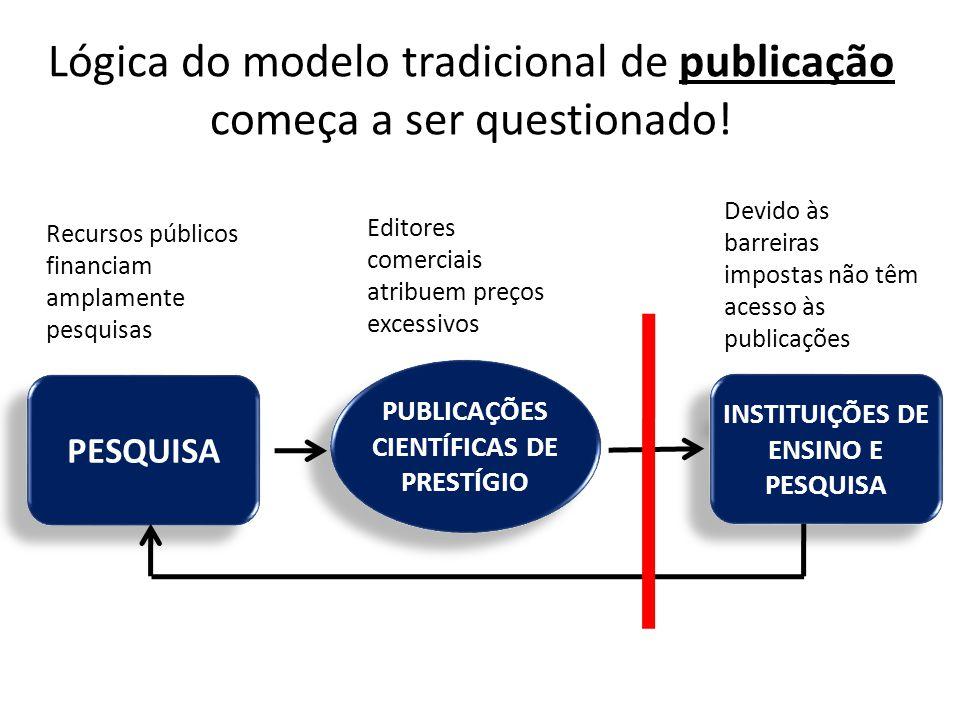 Lógica do modelo tradicional de publicação começa a ser questionado!