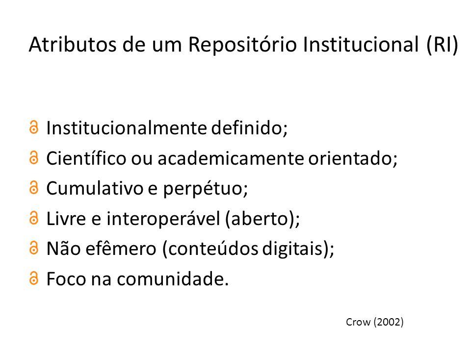 Atributos de um Repositório Institucional (RI)