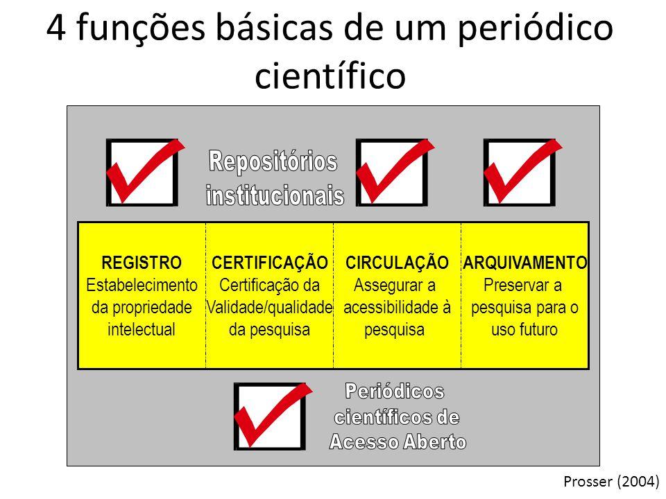 4 funções básicas de um periódico científico