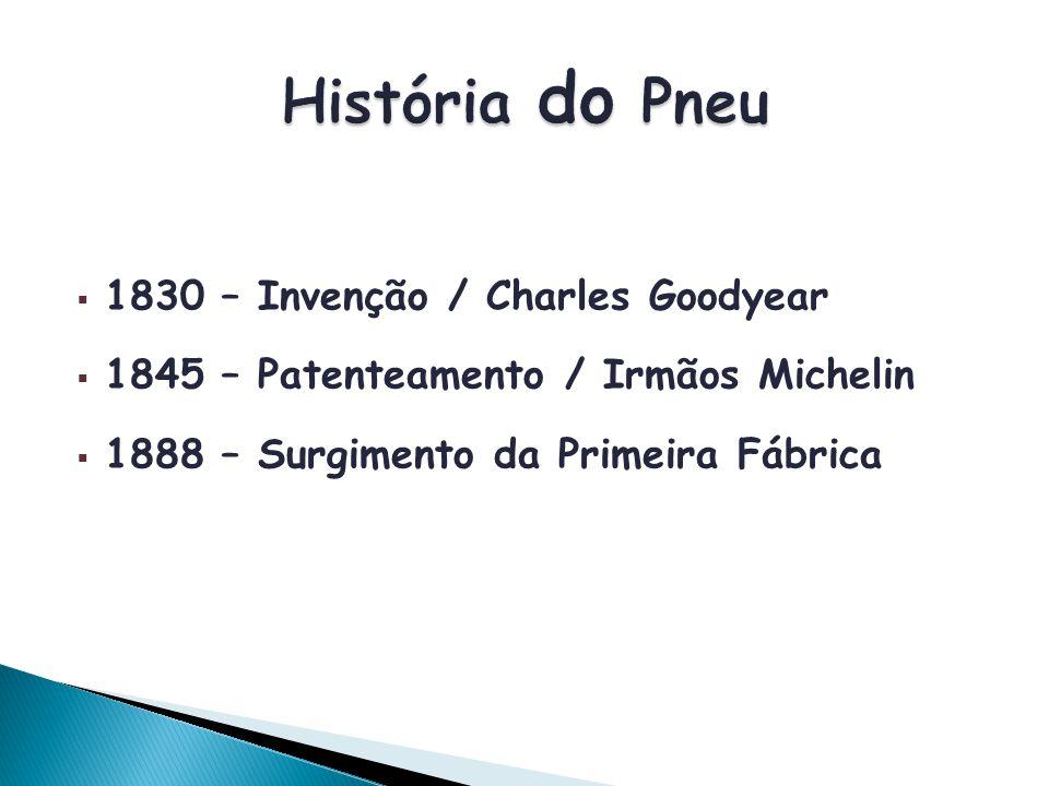 História do Pneu 1830 – Invenção / Charles Goodyear