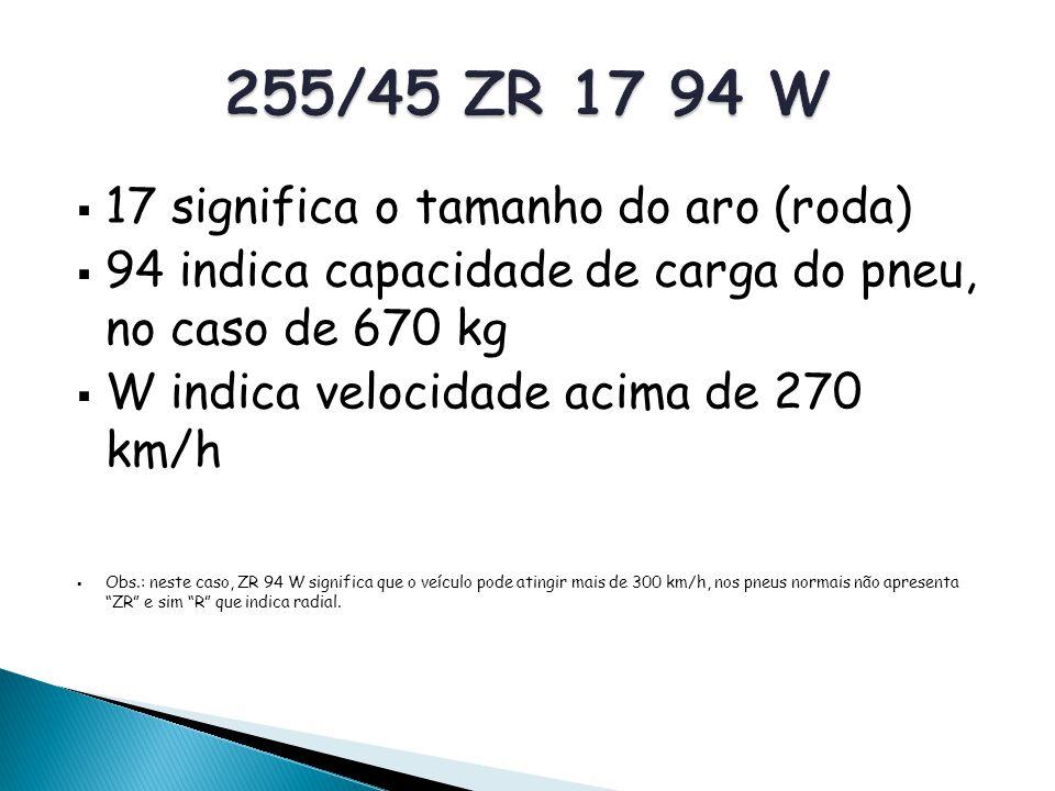 255/45 ZR 17 94 W 17 significa o tamanho do aro (roda)