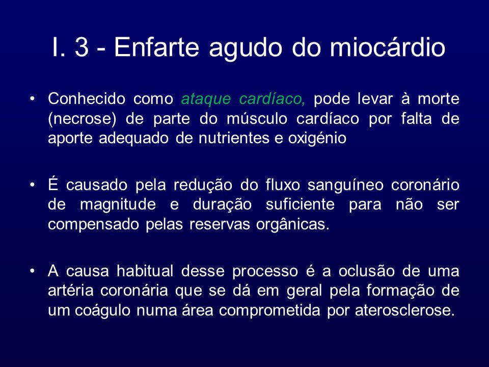 I. 3 - Enfarte agudo do miocárdio