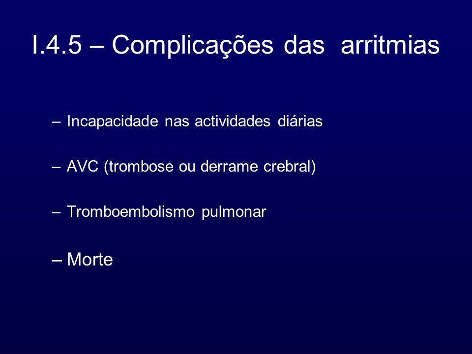 I.4.5 – Complicações das arritmias