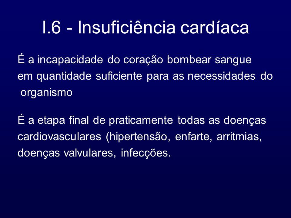 I.6 - Insuficiência cardíaca
