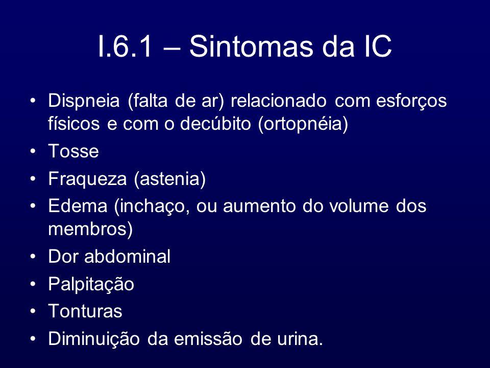 I.6.1 – Sintomas da IC Dispneia (falta de ar) relacionado com esforços físicos e com o decúbito (ortopnéia)