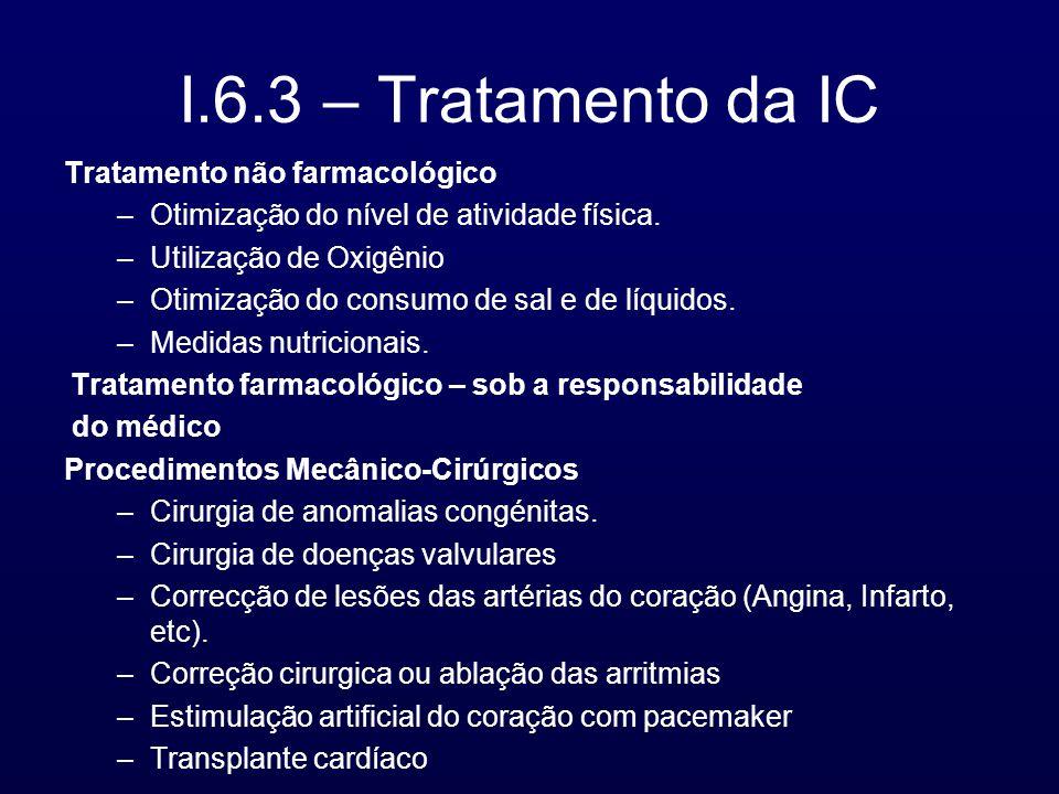 I.6.3 – Tratamento da IC Tratamento não farmacológico