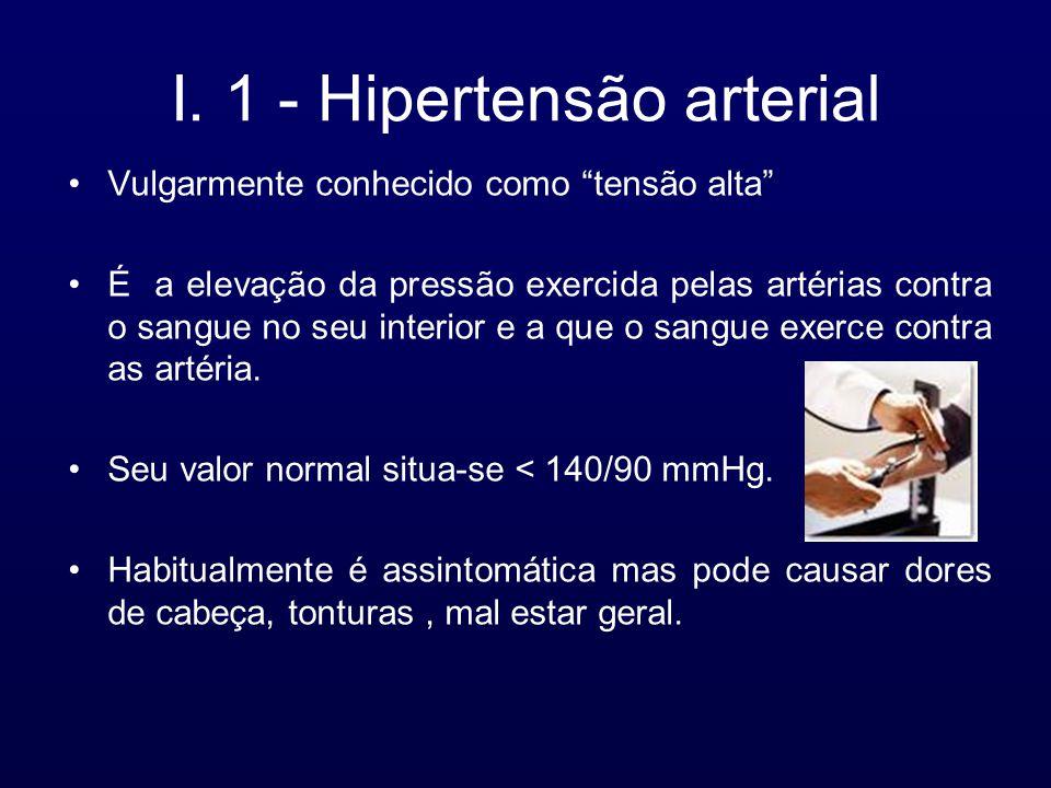 I. 1 - Hipertensão arterial