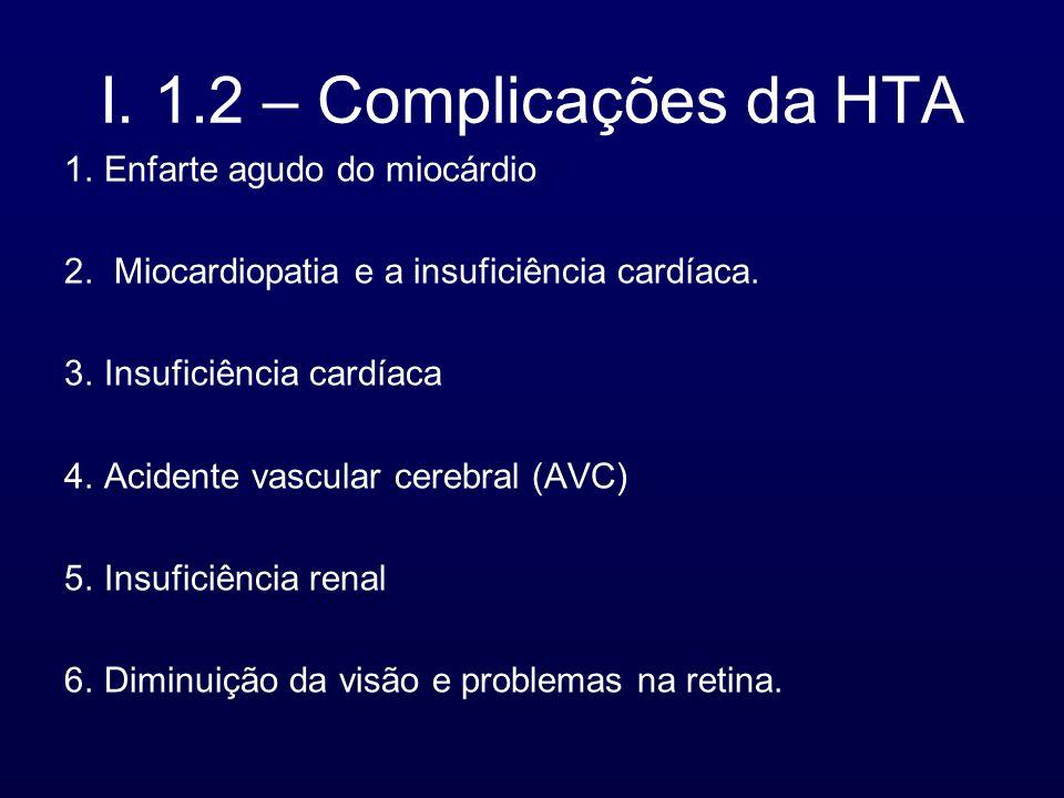 I. 1.2 – Complicações da HTA Enfarte agudo do miocárdio