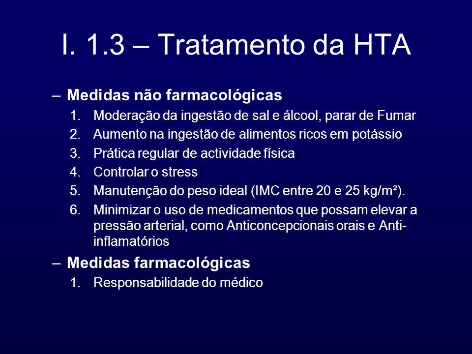 I. 1.3 – Tratamento da HTA Medidas não farmacológicas