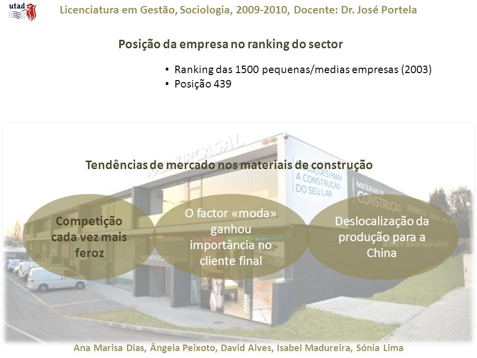 Posição da empresa no ranking do sector