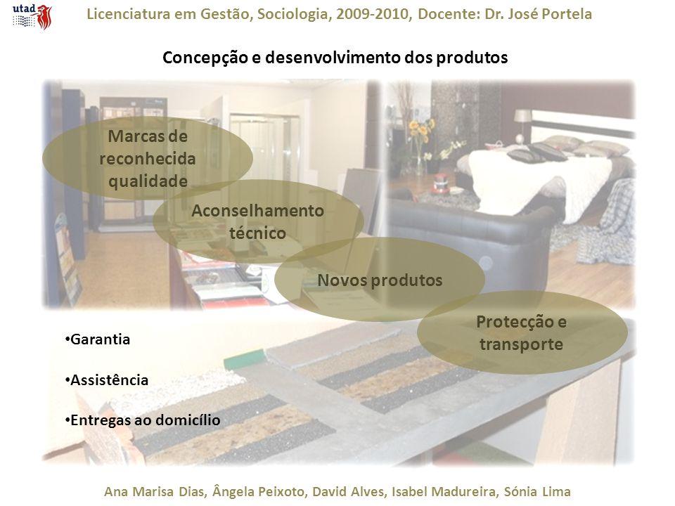 Concepção e desenvolvimento dos produtos