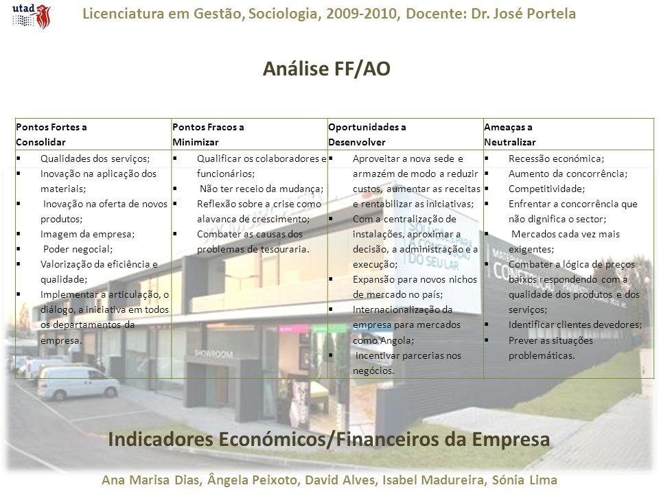 Indicadores Económicos/Financeiros da Empresa