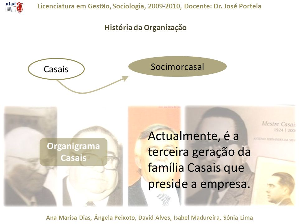 História da Organização