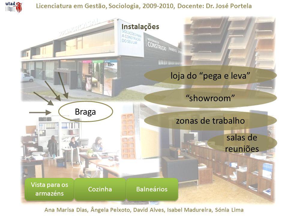 loja do pega e leva showroom Braga zonas de trabalho