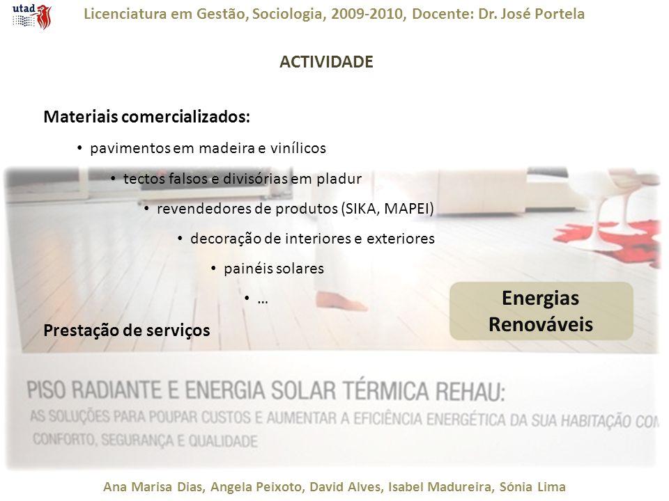 Energias Renováveis ACTIVIDADE Materiais comercializados: