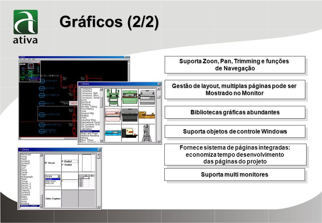 Gráficos (2/2) Suporta Zoon, Pan, Trimming e funções de Navegação