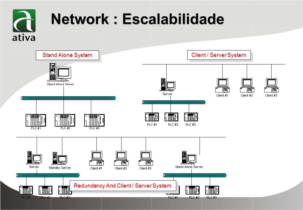 Network : Escalabilidade