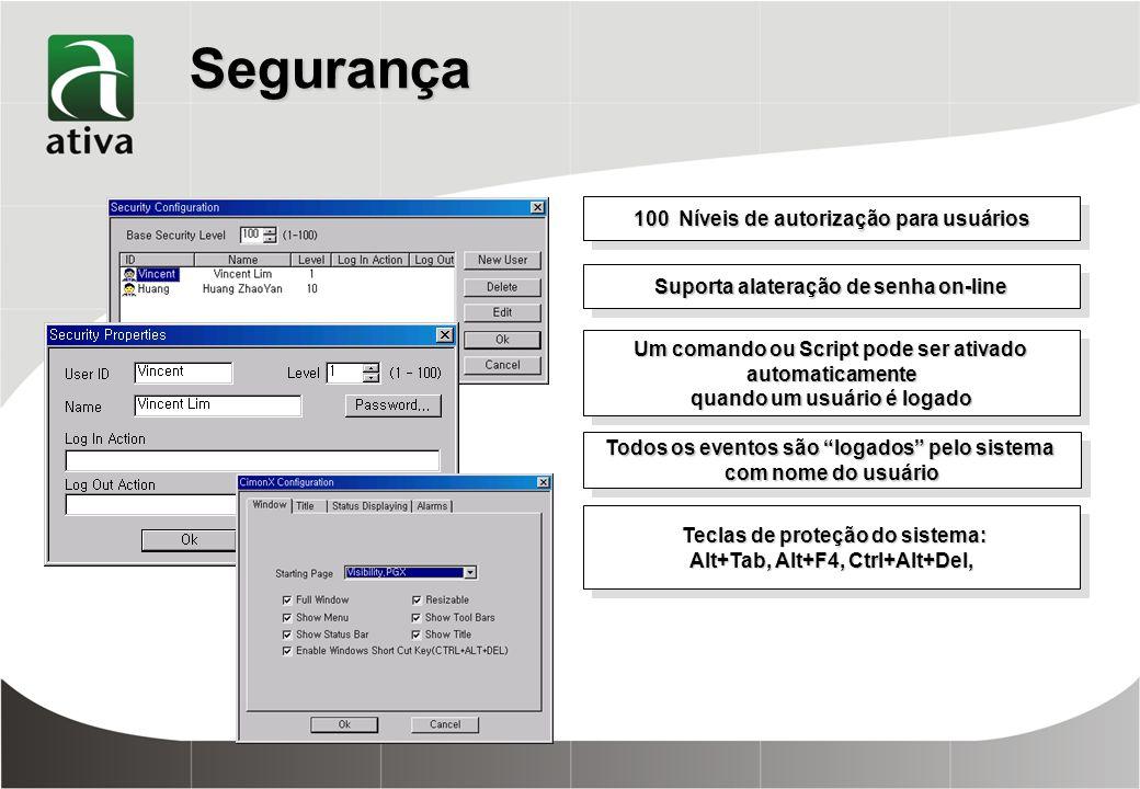 Segurança 100 Níveis de autorização para usuários