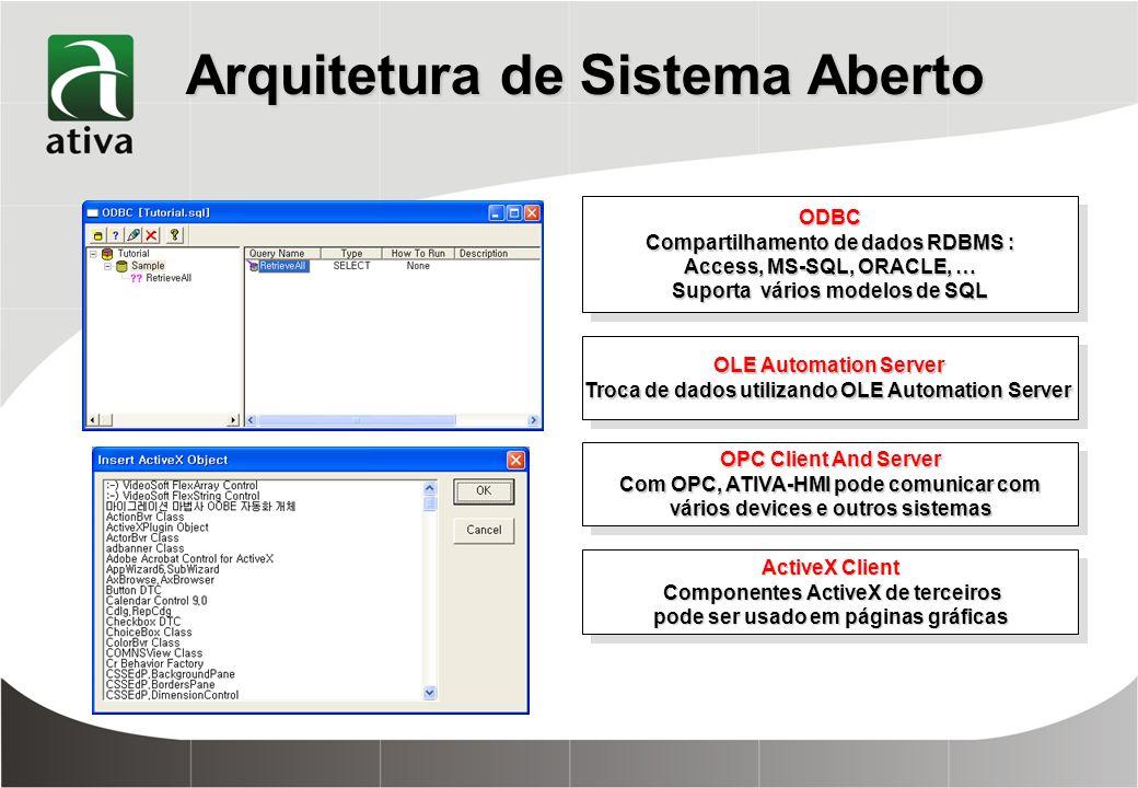 Arquitetura de Sistema Aberto