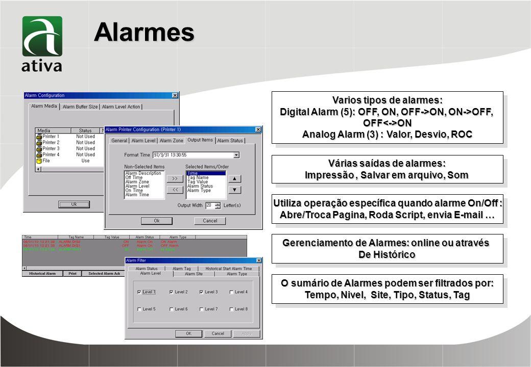 Alarmes Varios tipos de alarmes: