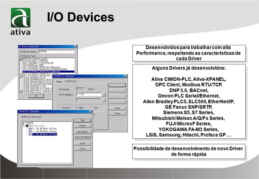 I/O Devices Desenvolvidos para trabalhar com alta