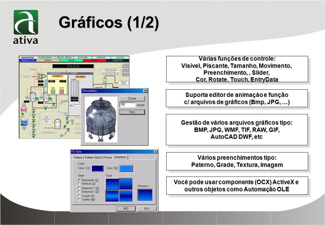 Gráficos (1/2) Várias funções de controle: