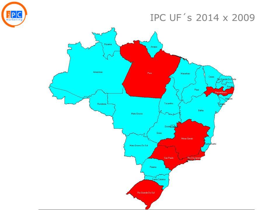 IPC UF´s 2014 x 2009