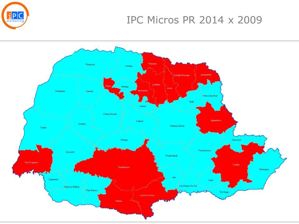 IPC Micros PR 2014 x 2009
