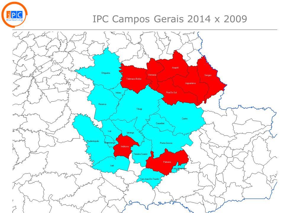 IPC Campos Gerais 2014 x 2009