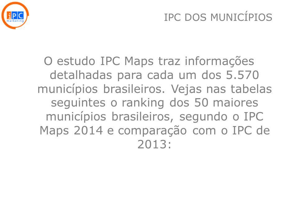 IPC DOS MUNICÍPIOS