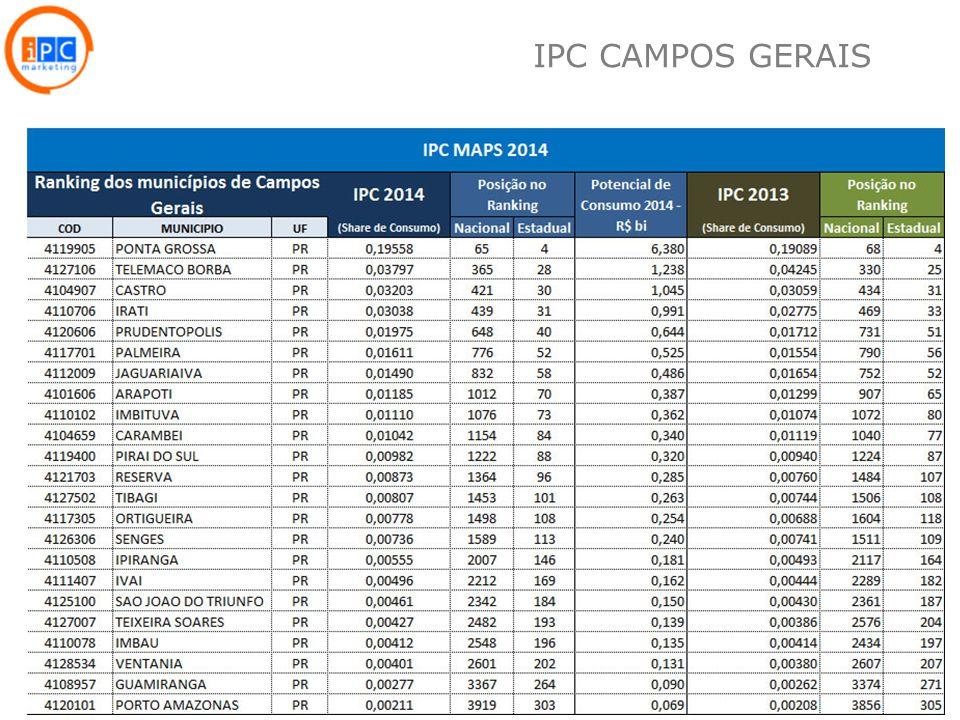 IPC CAMPOS GERAIS