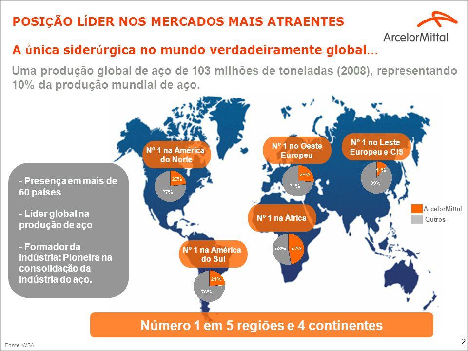 Fornecedor com portifólio diversificado;