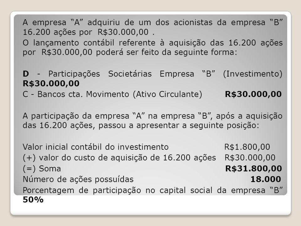 A empresa A adquiriu de um dos acionistas da empresa B 16