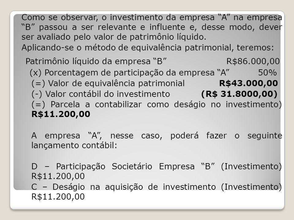 Patrimônio líquido da empresa B R$86.000,00