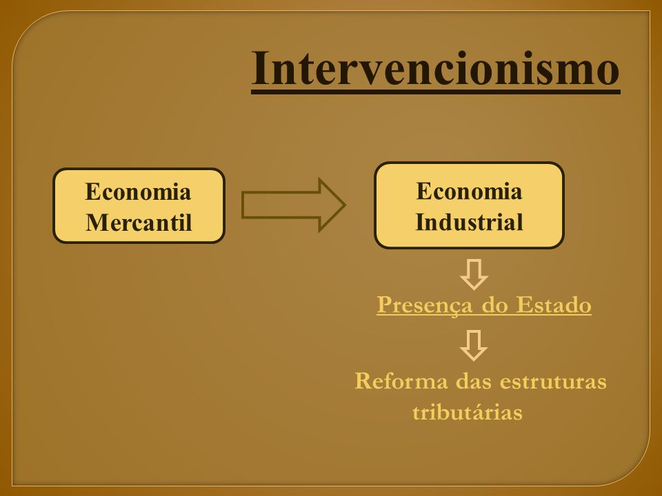 Intervencionismo Economia Economia Industrial Mercantil