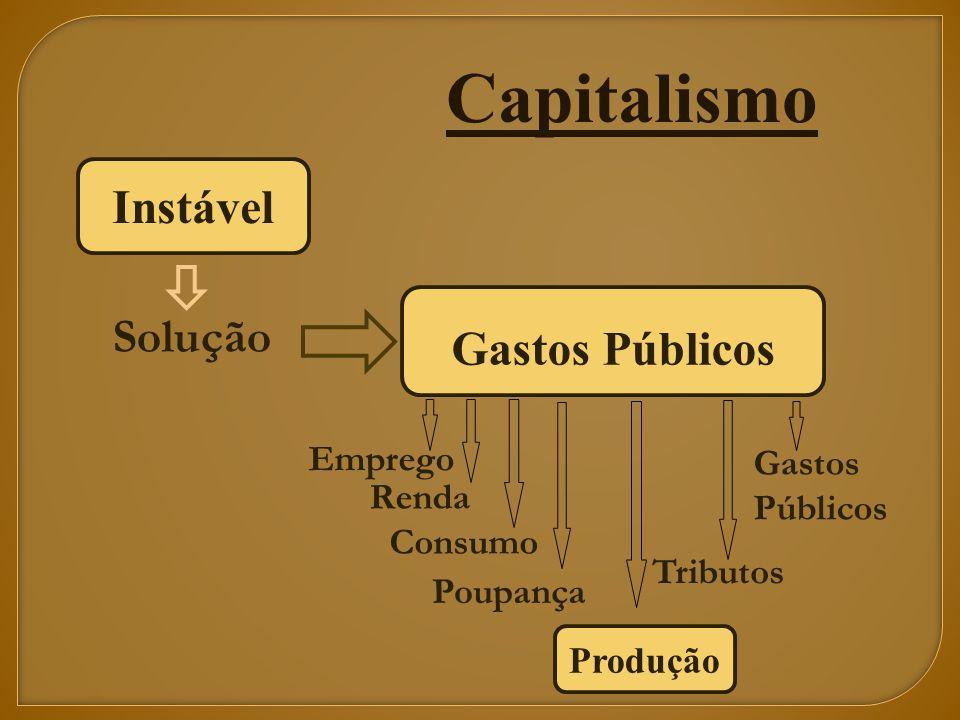 Capitalismo Instável Solução Gastos Públicos Emprego Gastos Públicos