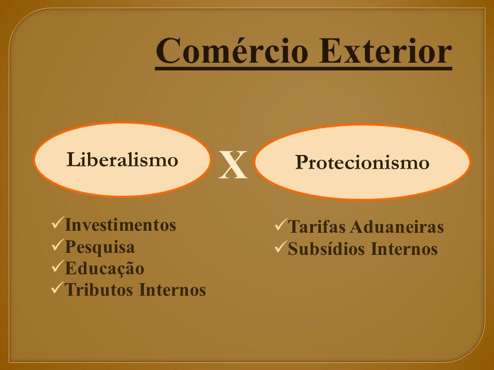 X Comércio Exterior Liberalismo Protecionismo Investimentos