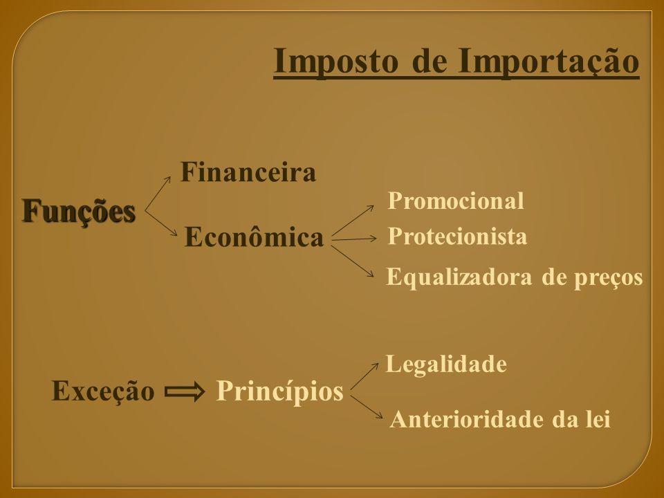 Imposto de Importação Funções Financeira Econômica Exceção Princípios