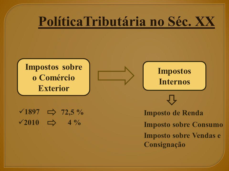 PolíticaTributária no Séc. XX Impostos sobre o Comércio Exterior