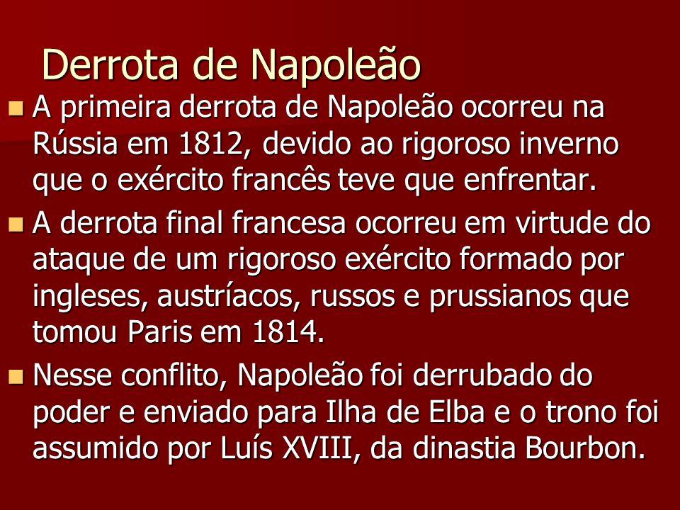 Derrota de Napoleão A primeira derrota de Napoleão ocorreu na Rússia em 1812, devido ao rigoroso inverno que o exército francês teve que enfrentar.