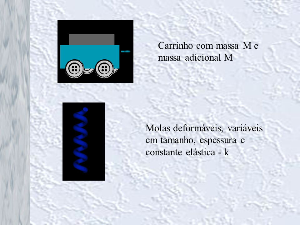 Carrinho com massa M e massa adicional M