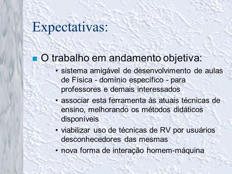 Expectativas: O trabalho em andamento objetiva: