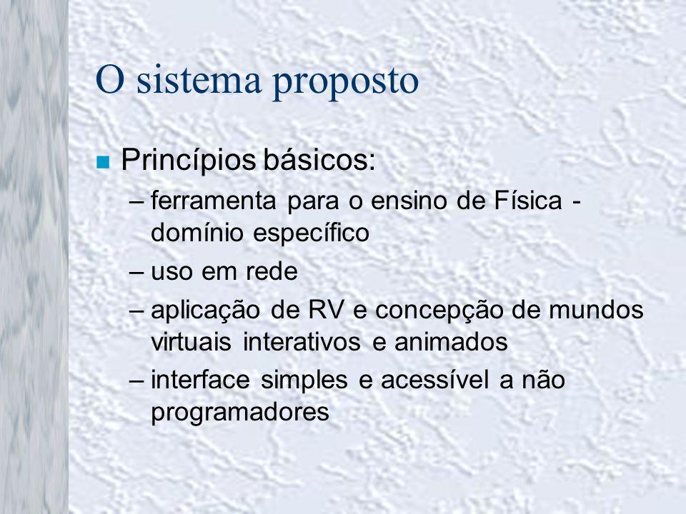 O sistema proposto Princípios básicos: