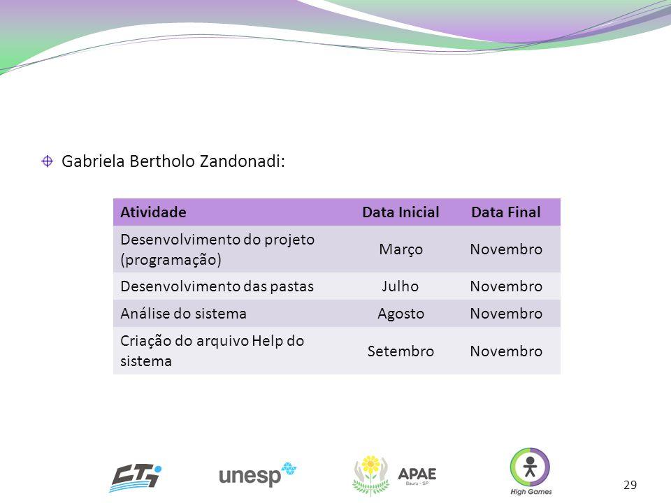 Gabriela Bertholo Zandonadi: