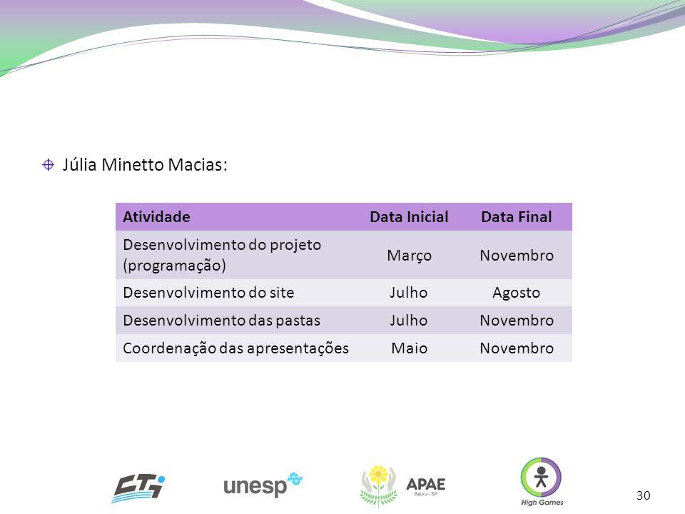 Júlia Minetto Macias: Atividade Data Inicial Data Final