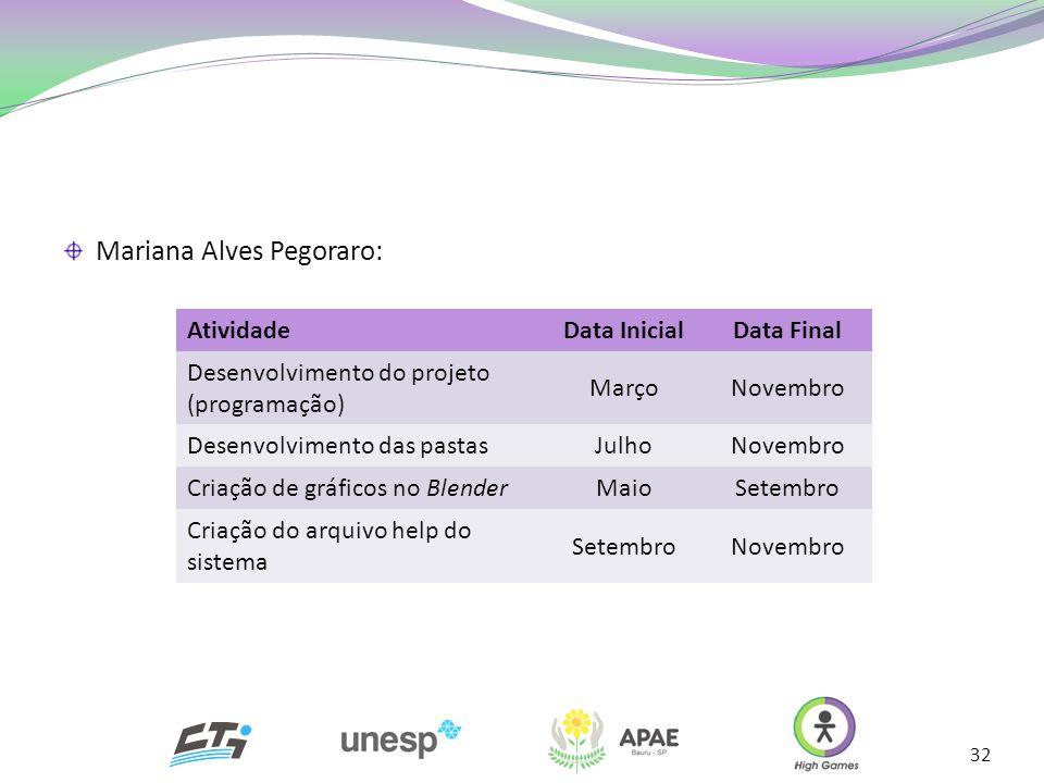 Mariana Alves Pegoraro: