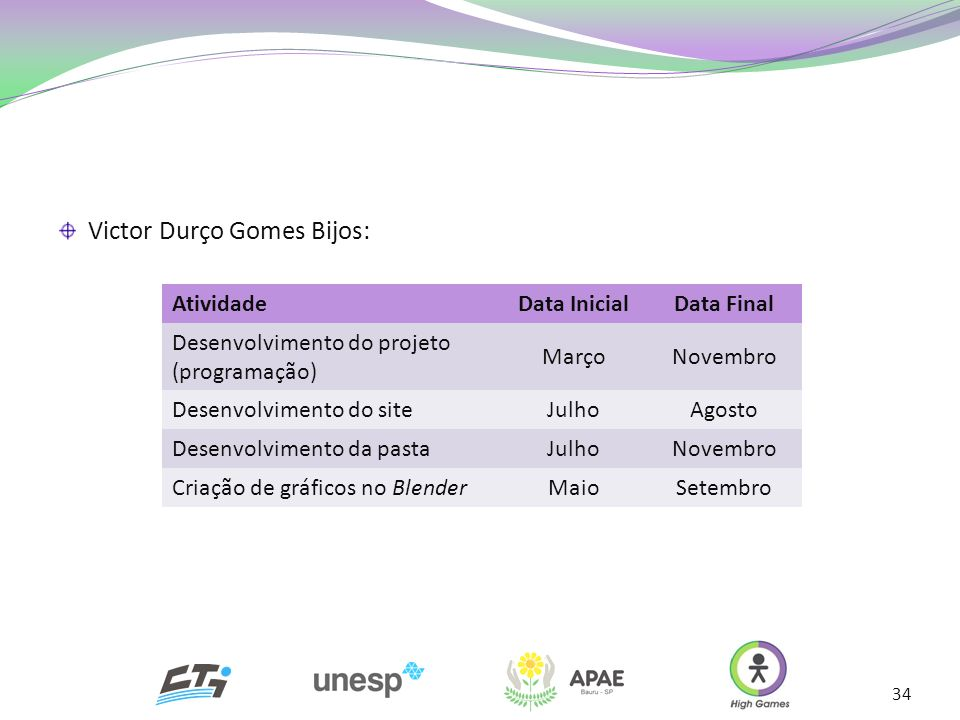Victor Durço Gomes Bijos: