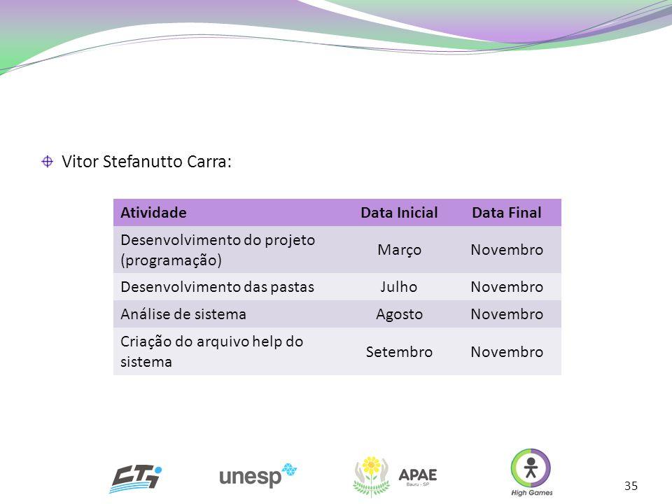 Vitor Stefanutto Carra: