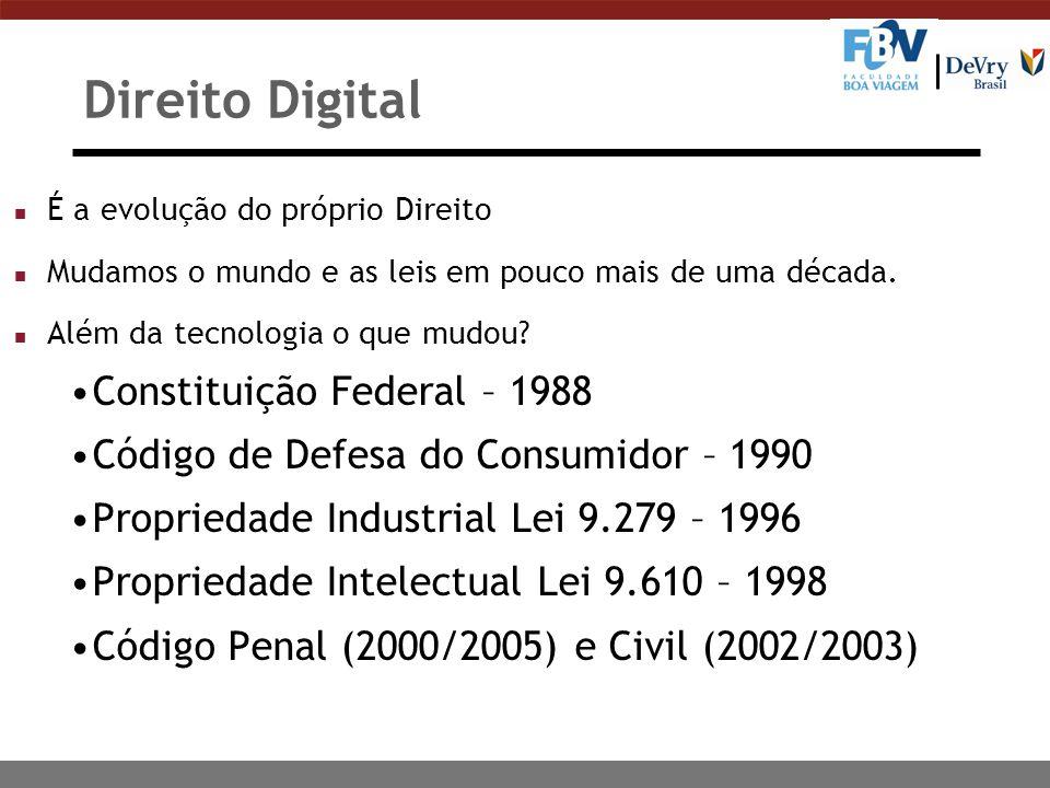 Direito Digital Constituição Federal – 1988
