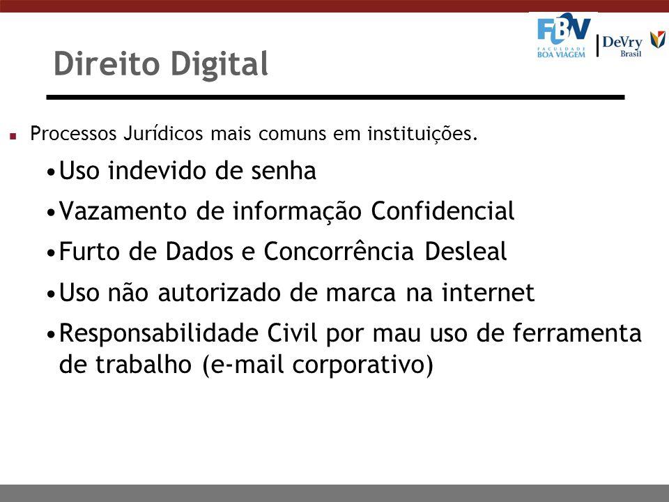 Direito Digital Uso indevido de senha